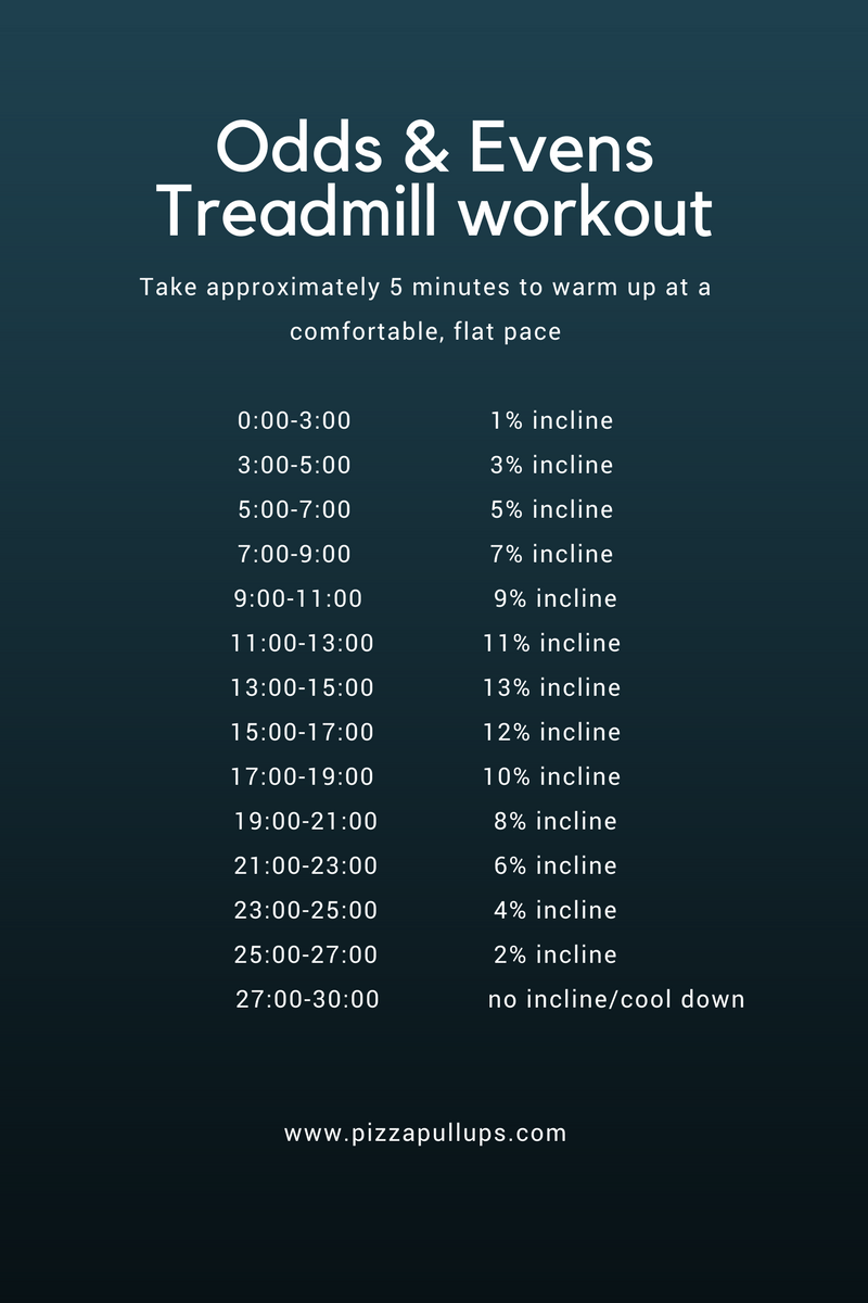 Odds & Evens Treadmill workout